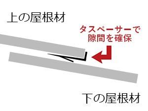 スレート屋根隙間タスペーサー説明